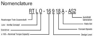 Parts Manuals For Eaton Fuller 10 Speed Transmission Models